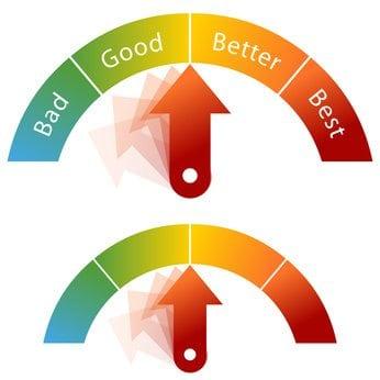 Bad to Good Meter